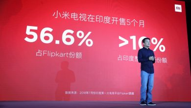Photo of Las ventas de smartphones decrecen en China, Xiaomi cae un 19%