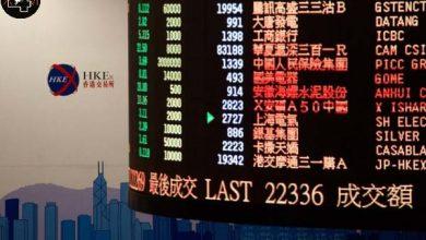 Photo of Los ingresos de Xiaomi registran un crecimiento interanual del 13,6% en el primer trimestre de 2020