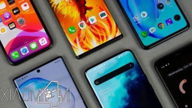 Photo of Esto es lo que esperamos ver en 2020 por parte de Xiaomi