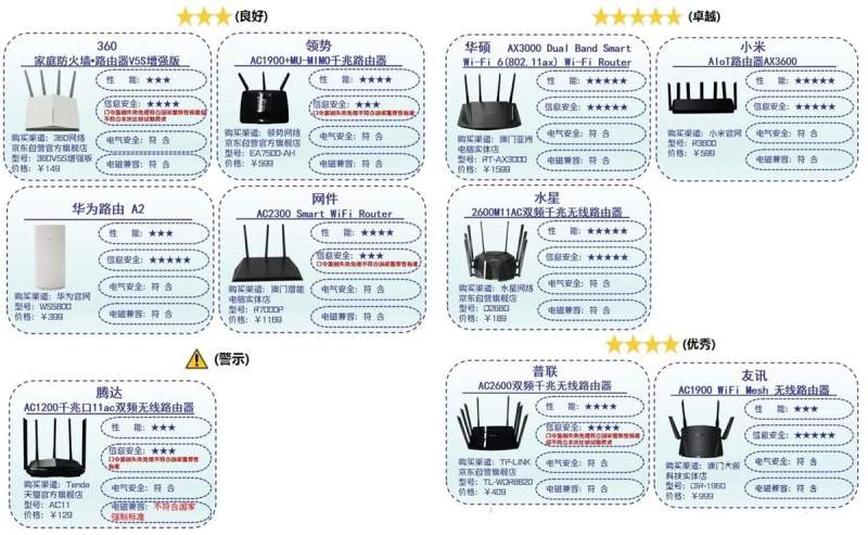 xiaomi-mi-router
