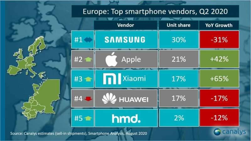 xiaomi-ventas-europa