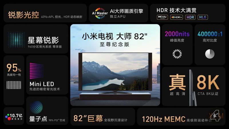 Televisor Xiaomi Caracteristicas