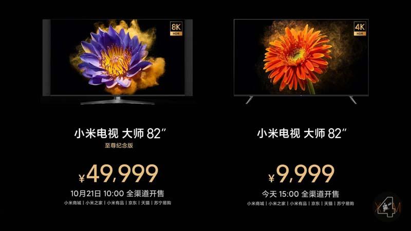 Televisor Xiaomi Precio
