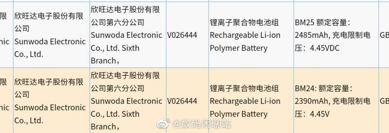 La gama media/alta de Xiaomi en 2021 tendrá doble batería con 55W y hasta 5.000mAh